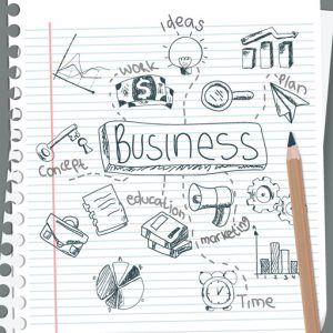 What order should a business plan be in